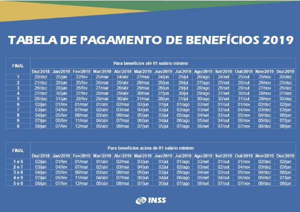 Calendário de pagamentos INSS