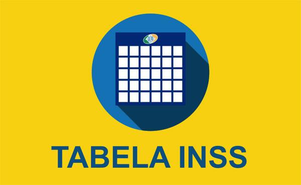 Benefícios da tabela INSS 2020